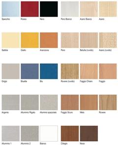 Accessori Farmacia. Colori per pareti dogate
