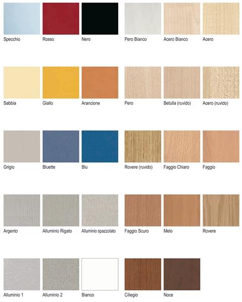 mobili lavelli tabella colori pareti